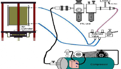 Design-layout-of-Pneumatic-system
