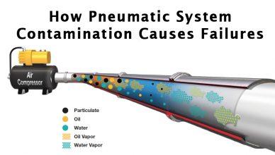 pneumatic