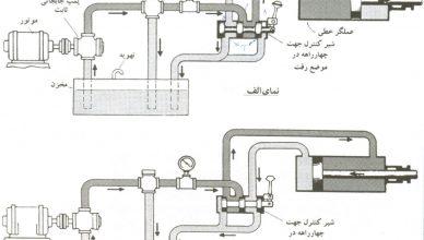hydraulic(7)