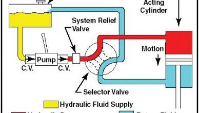 Hydraulic-Science-1